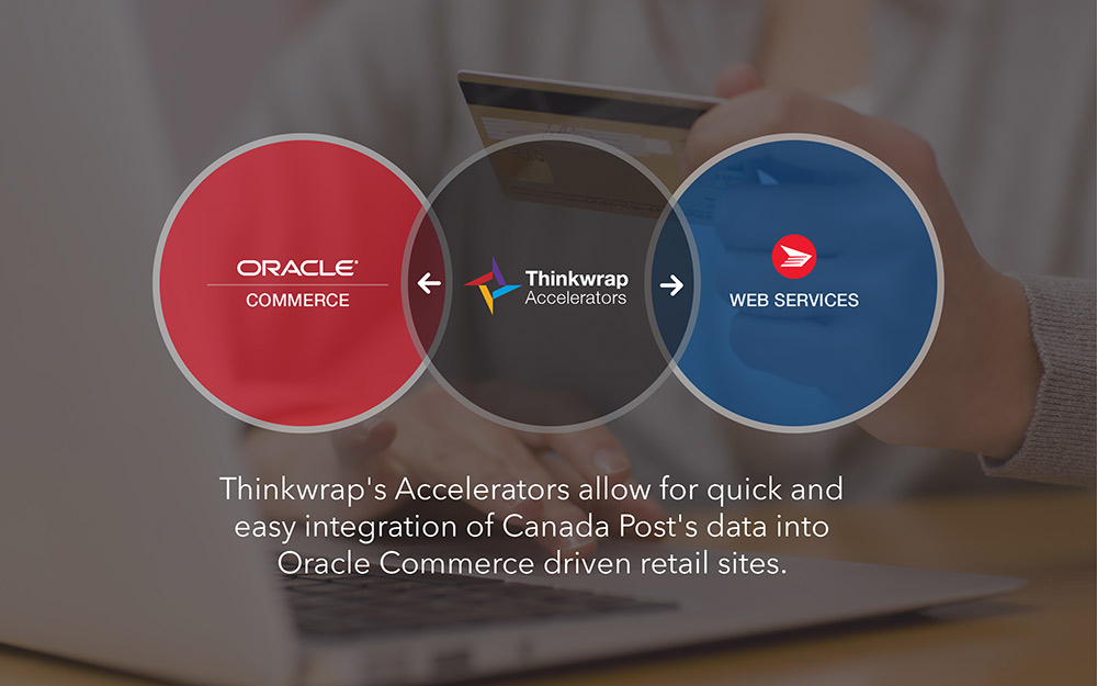HintonX: Canada Post Demand Generation Campaign