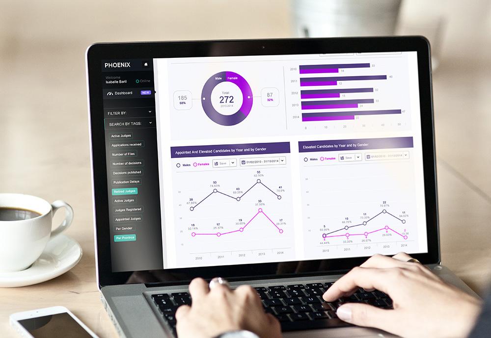 Data Driven UX: Dashboard Design | Hintonx